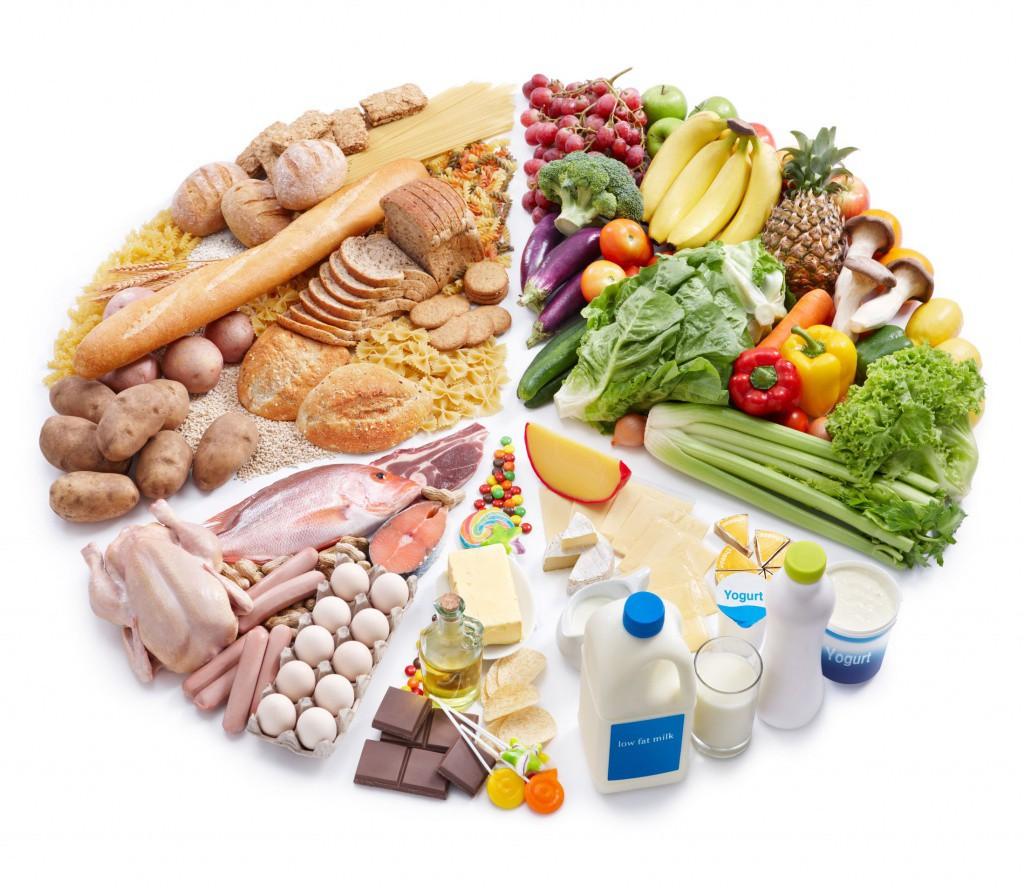 Матрица правильного питания для здоровья кишечника