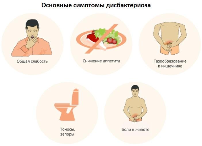 Показания к приему бифидобактерий