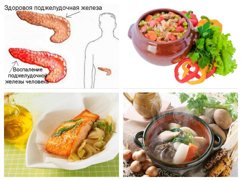 Здоровье железы напрямую зависит от правильности питания
