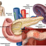 Воспаление отдает сильной болью в правом подреберье