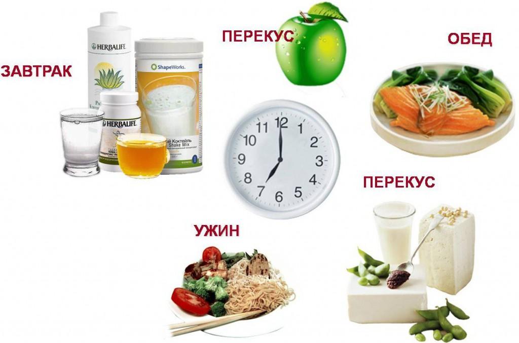 Больной должен придерживаться правильного режима питания
